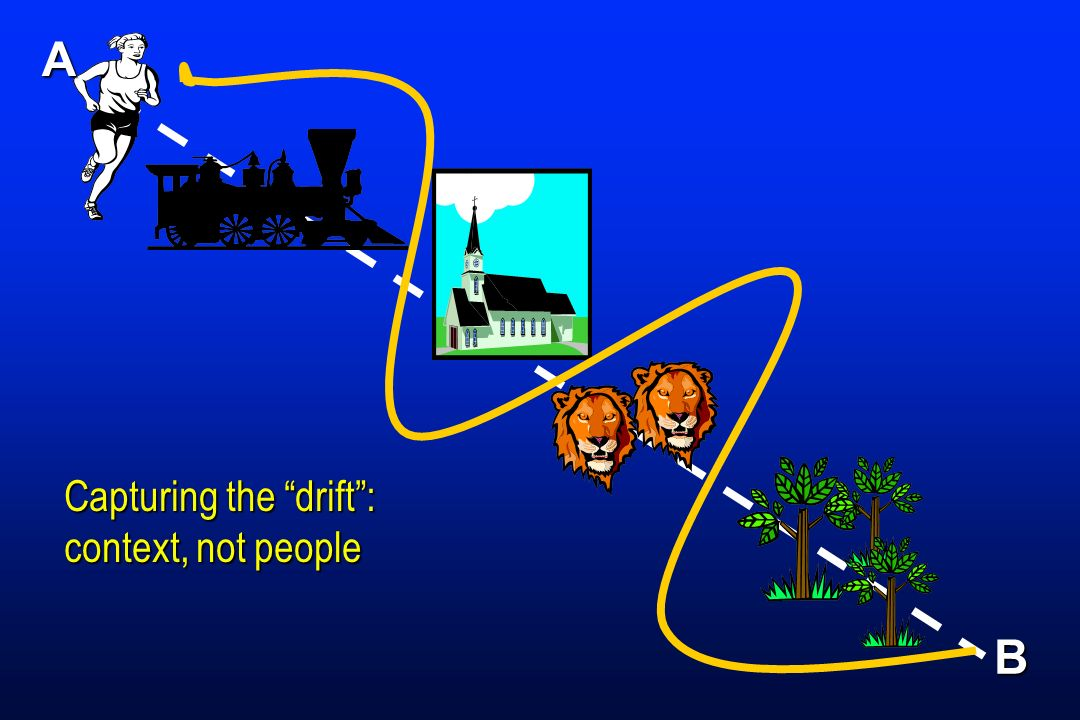 A Capturing the drift : context, not people B