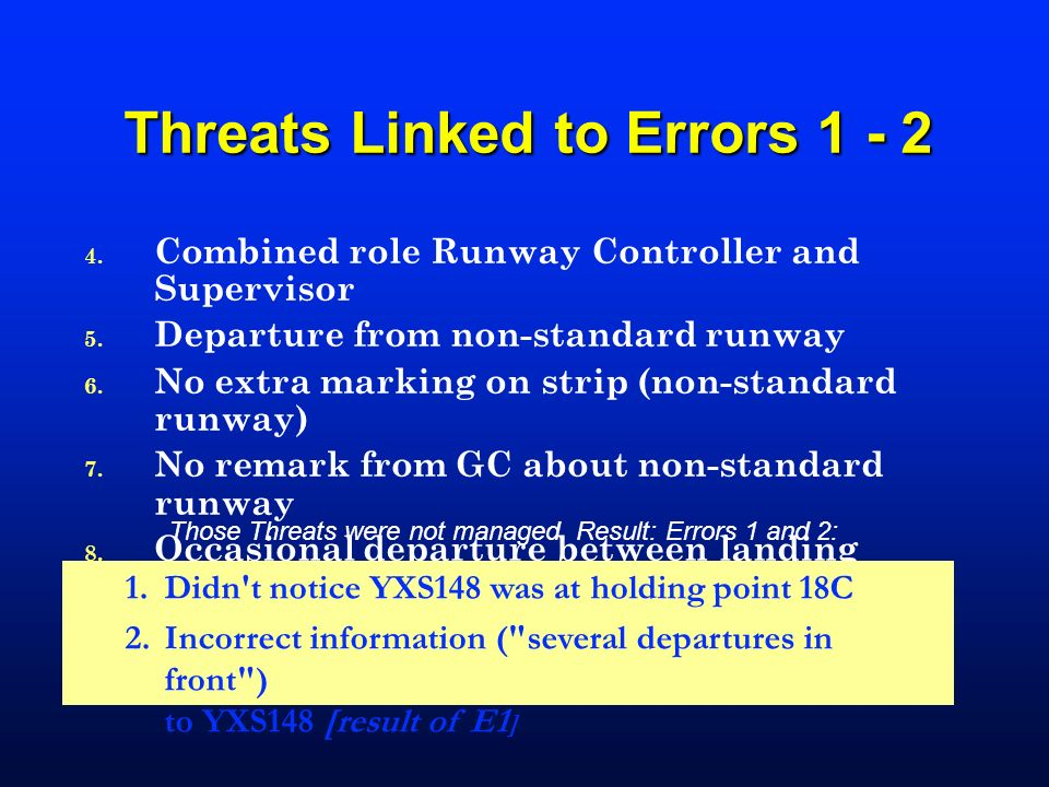 Threats Linked to Errors 1 - 2