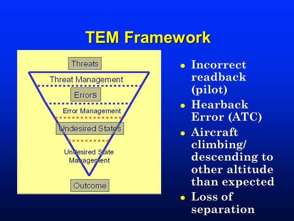 TEM Framework Incorrect readback (pilot) Hearback Error (ATC)