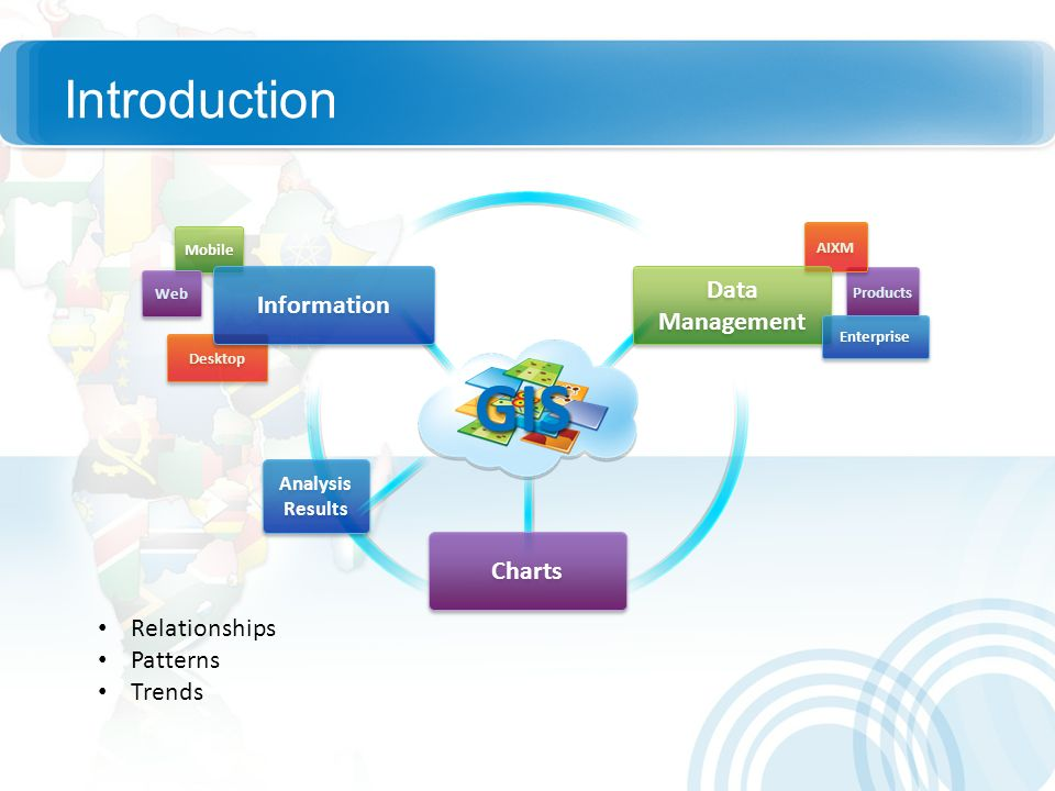 GIS Introduction Data Management Information Charts Relationships