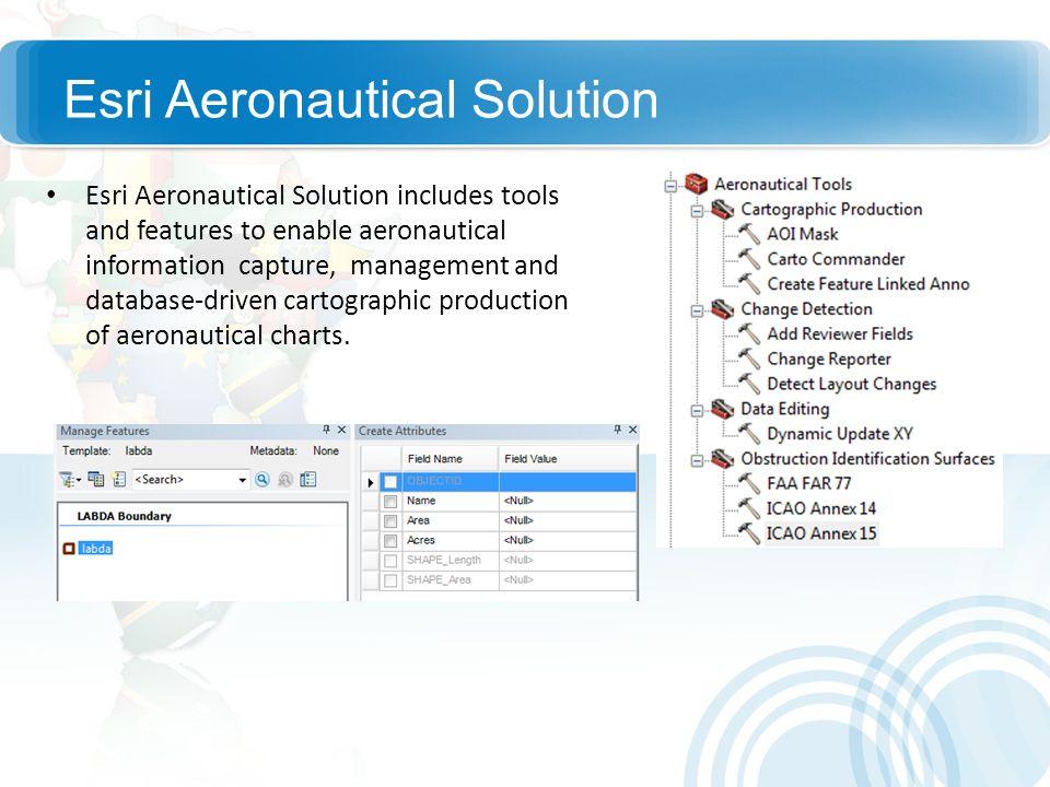 Esri Aeronautical Solution