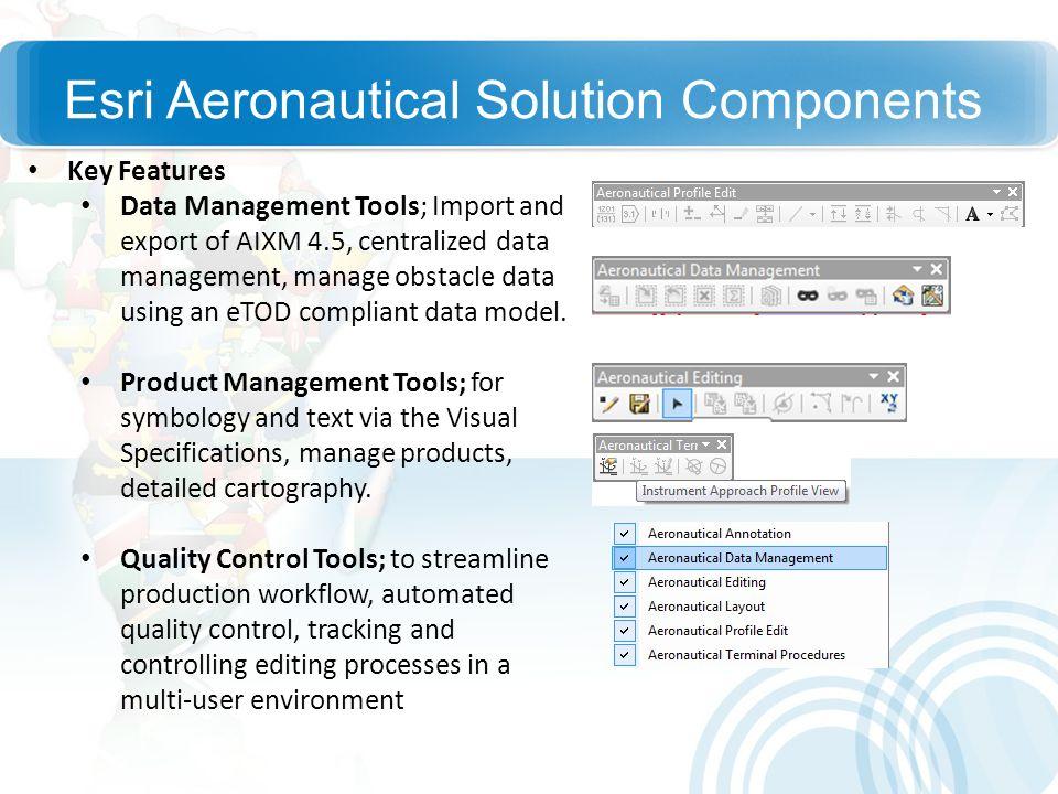 Esri Aeronautical Solution Components