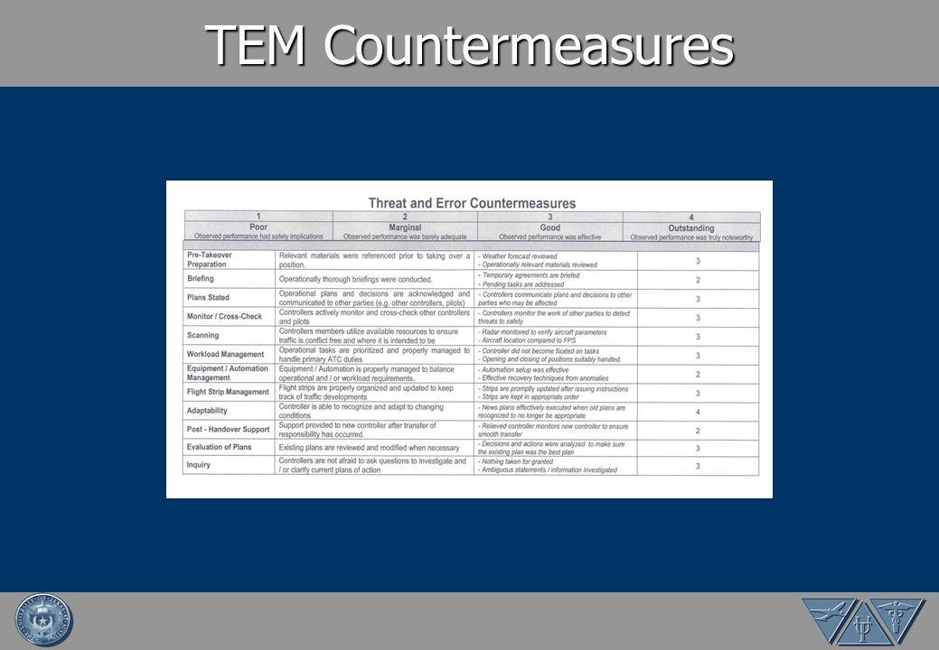 TEM Countermeasures