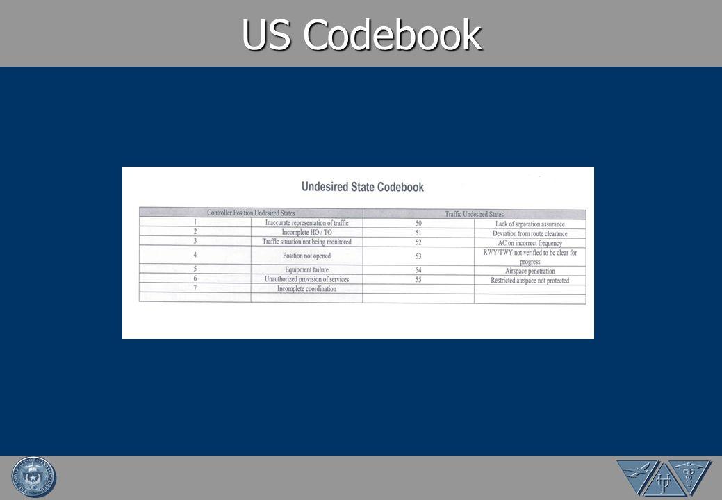 US Codebook