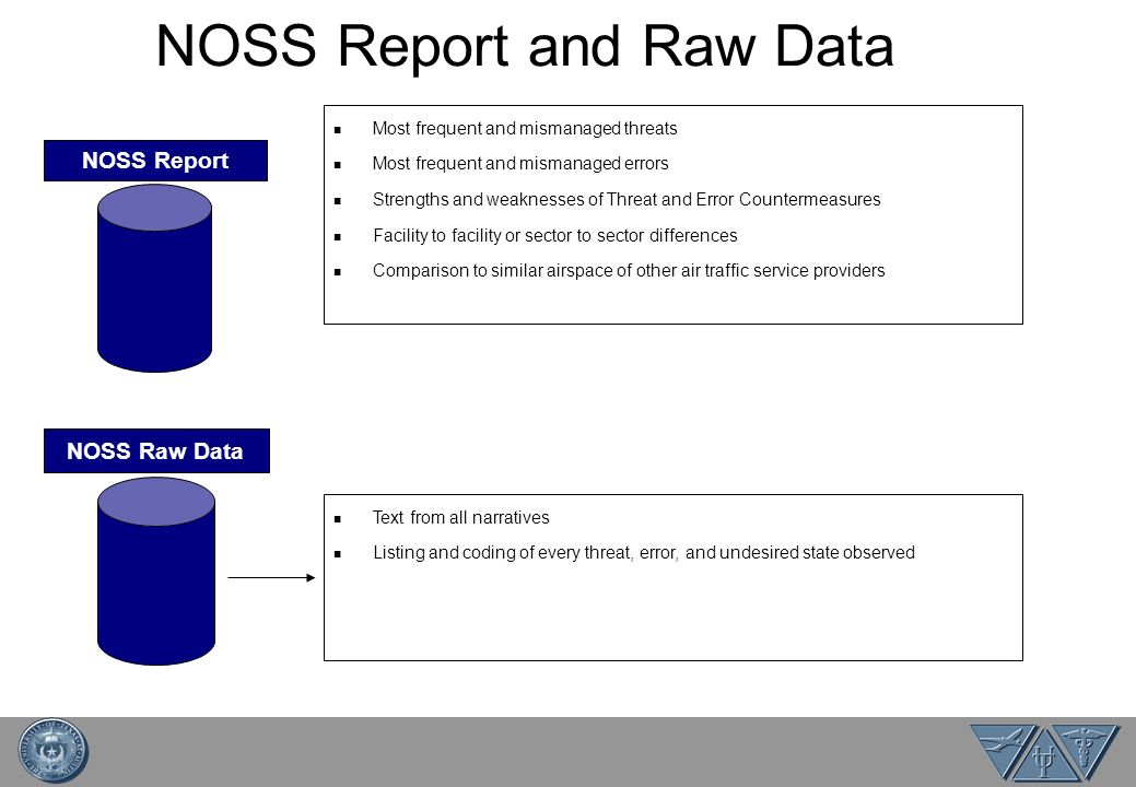 NOSS Report and Raw Data
