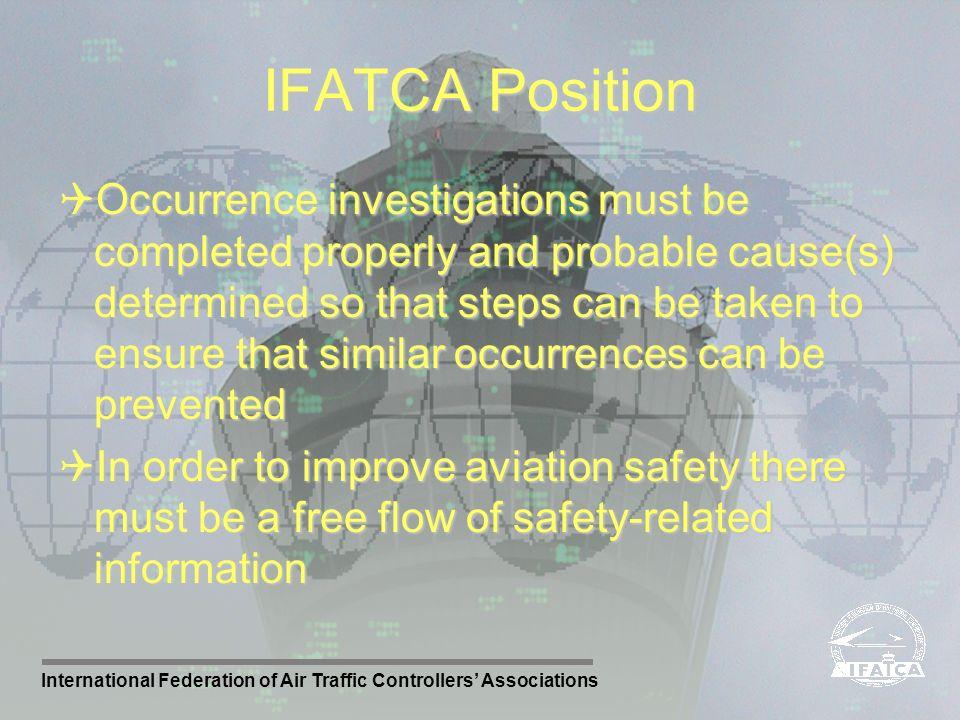 IFATCA Position