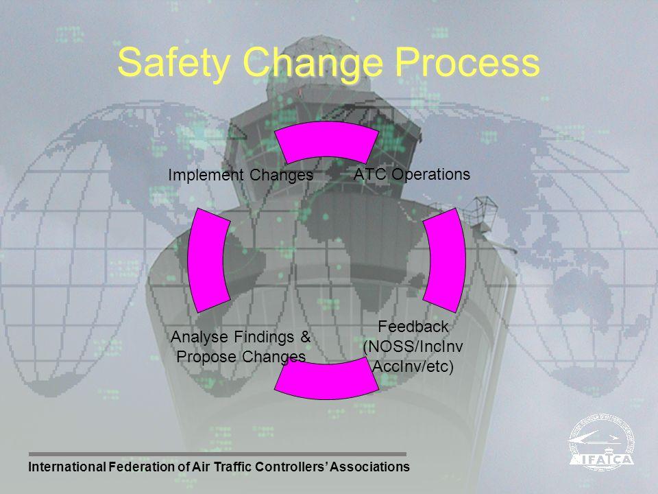 Safety Change Process