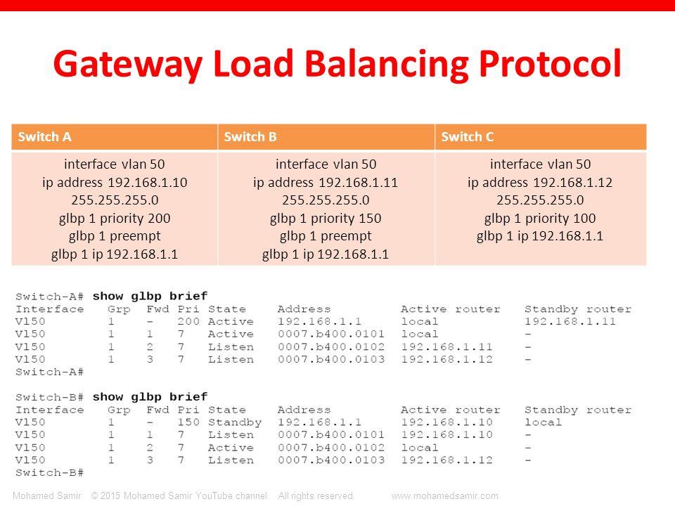 Bresenham S Line Drawing Algorithm In Java Applet : Part vi implementing high availability ppt video online