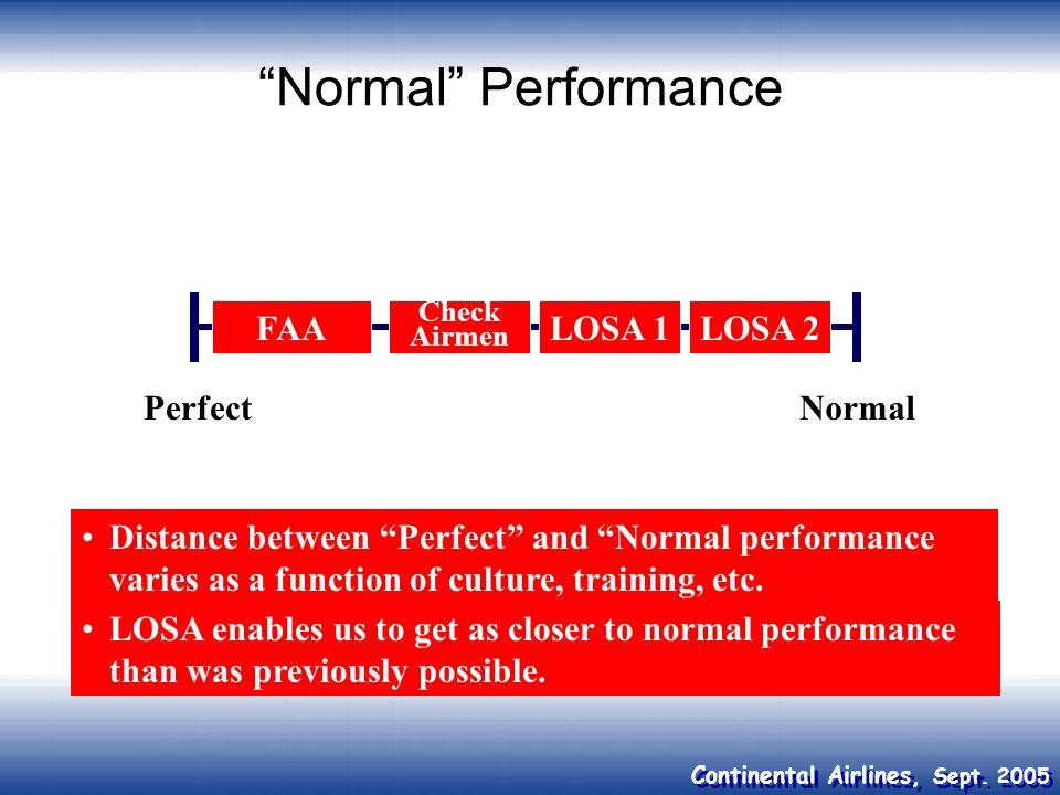 Normal Performance FAA LOSA 1 LOSA 2 Perfect Angel Normal
