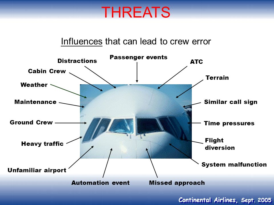 Influences that can lead to crew error