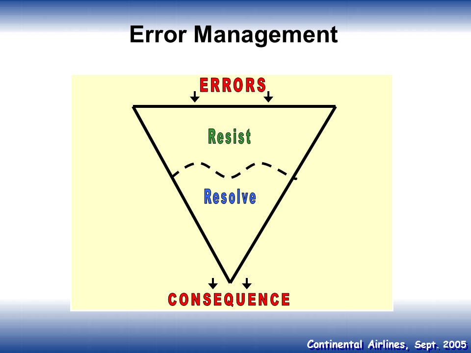 Error Management ERRORS CONSEQUENCE Resist Resolve