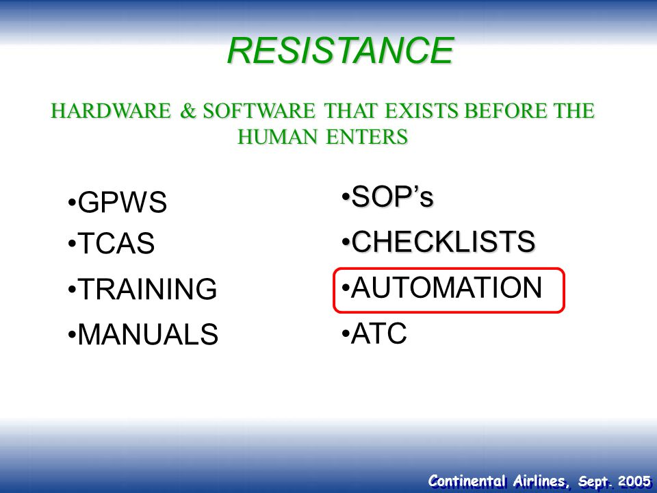 HARDWARE & SOFTWARE THAT EXISTS BEFORE THE HUMAN ENTERS