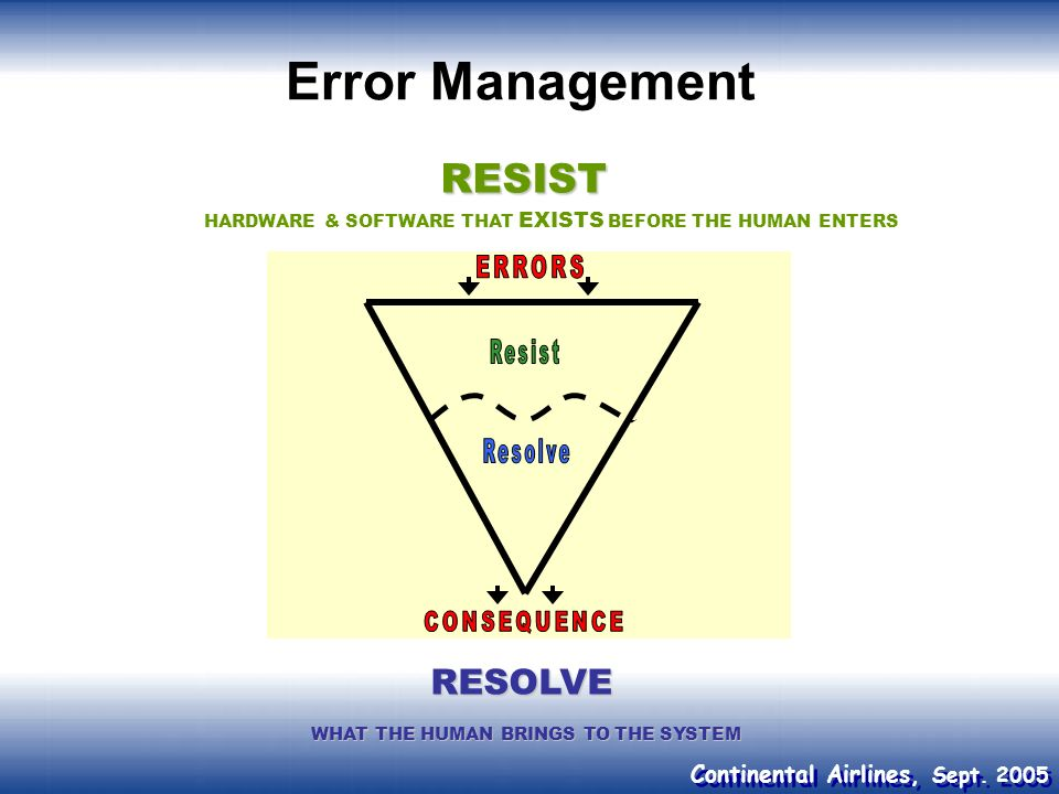 Error Management RESIST ERRORS CONSEQUENCE RESOLVE Resist Resolve