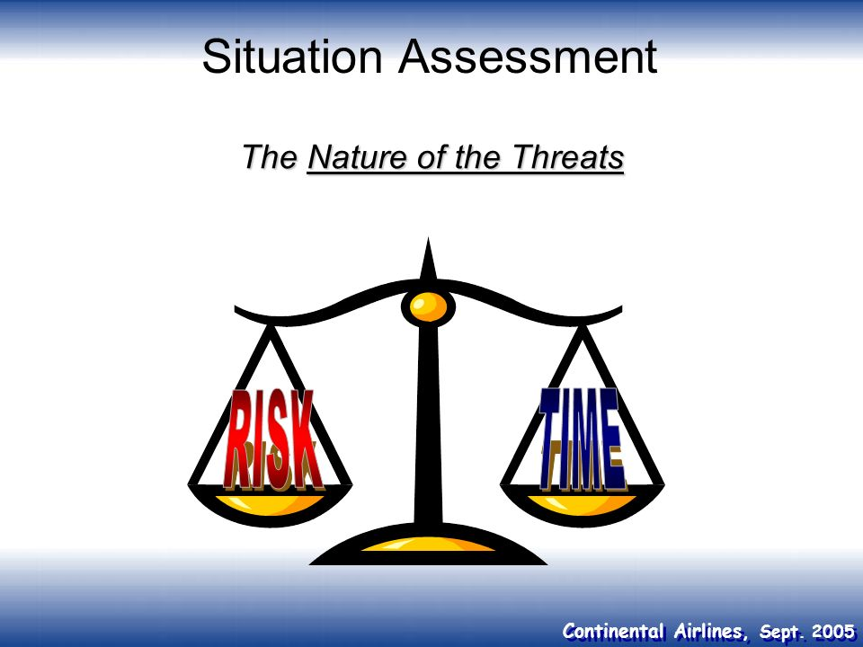 Situation Assessment The Nature of the Threats RISK TIME