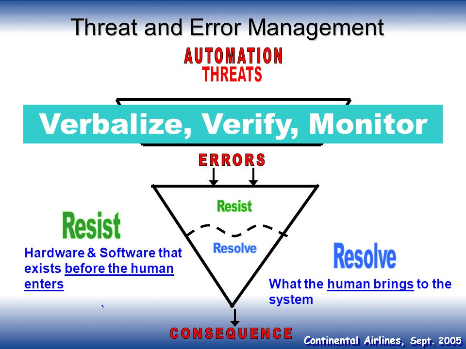 Verbalize, Verify, Monitor