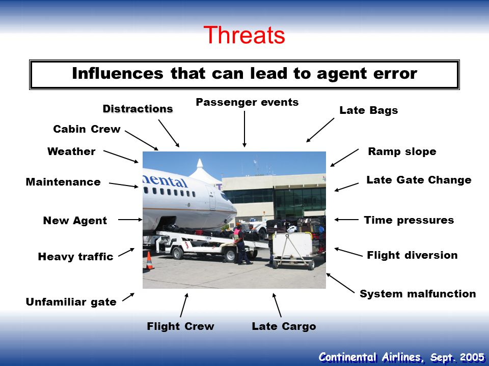 Influences that can lead to agent error