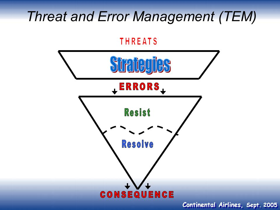 Threat and Error Management (TEM)