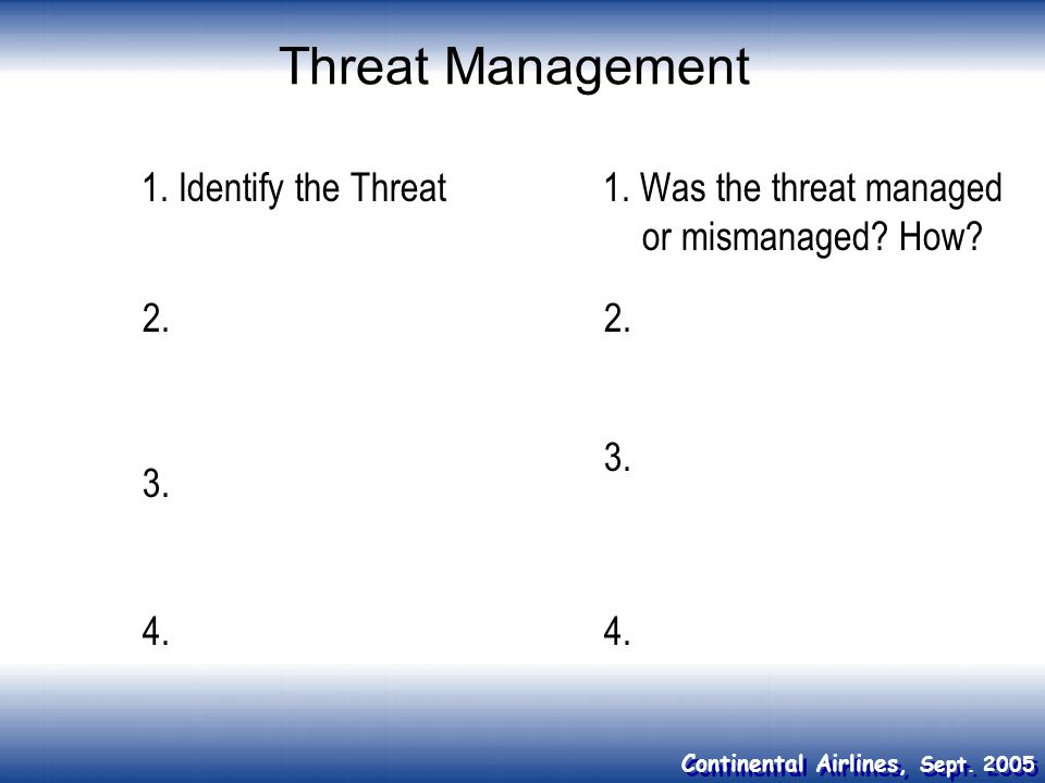 Threat Management 1. Identify the Threat
