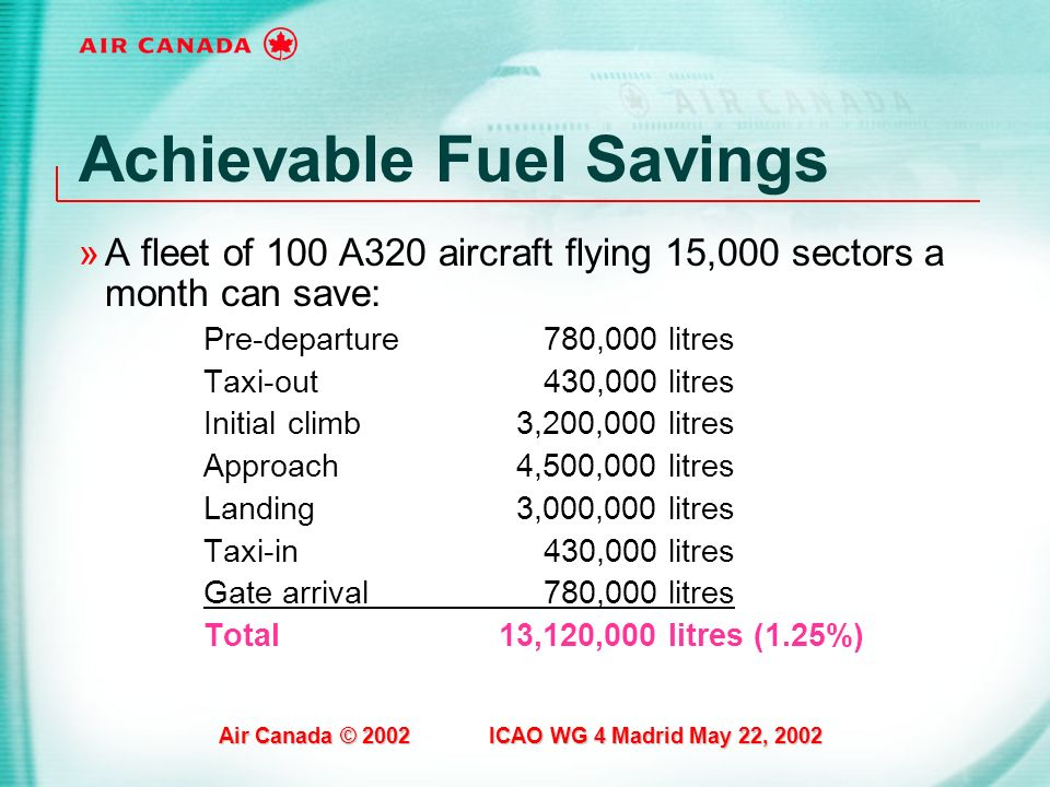 Achievable Fuel Savings