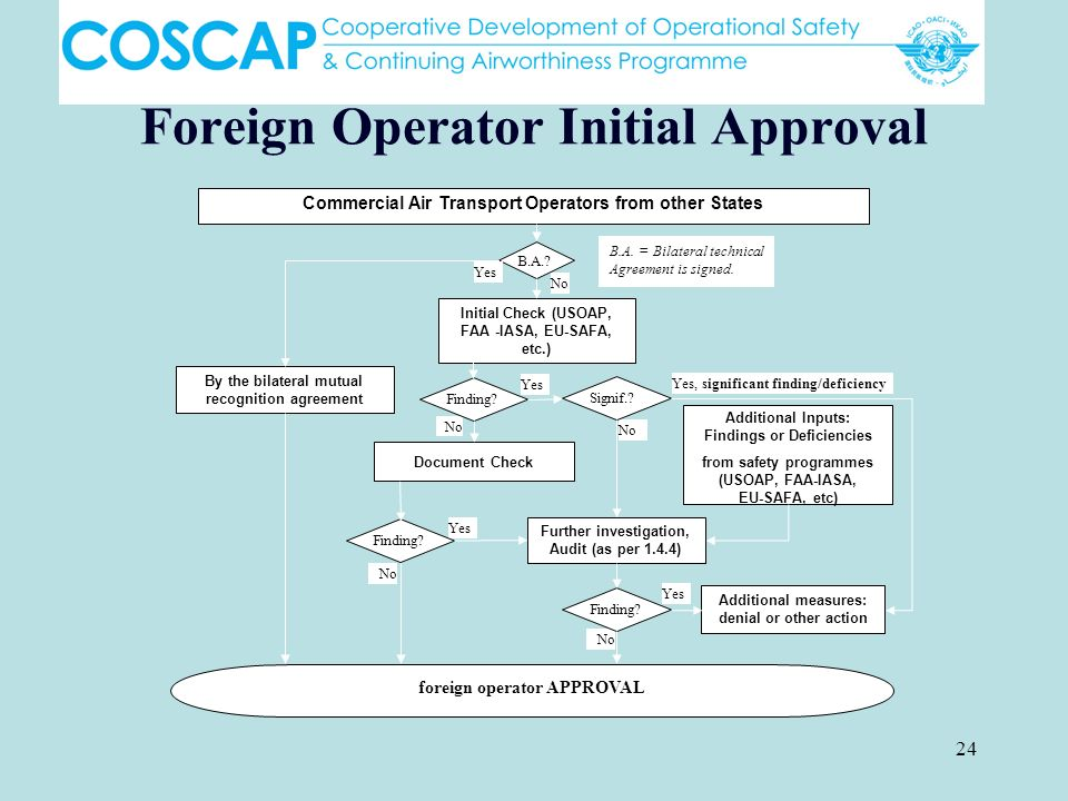 Foreign Operator Initial Approval