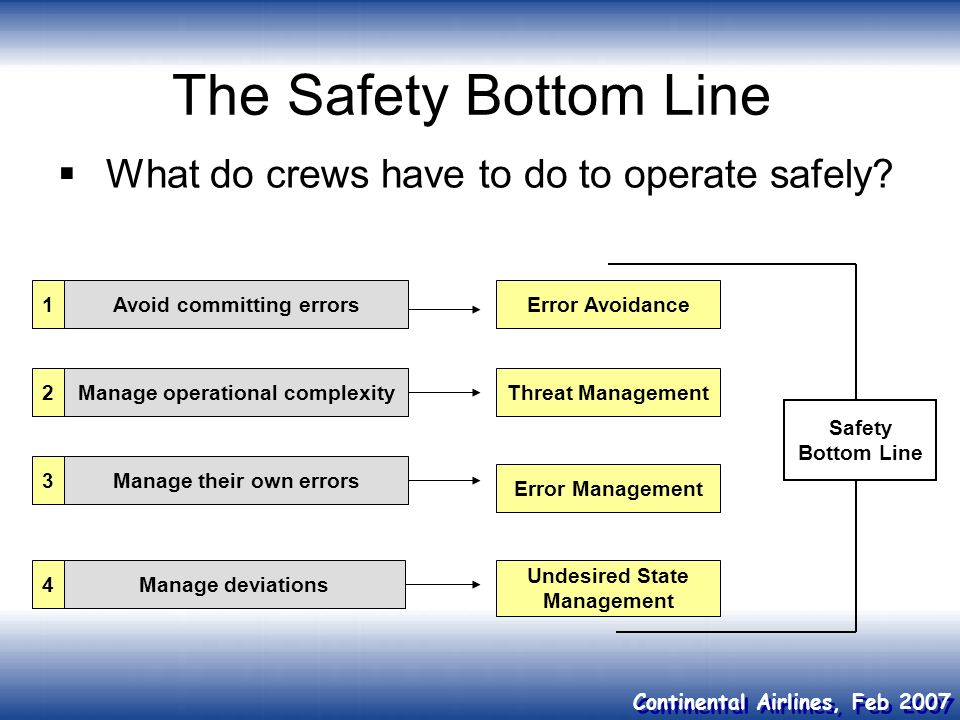 The Safety Bottom Line What do crews have to do to operate safely
