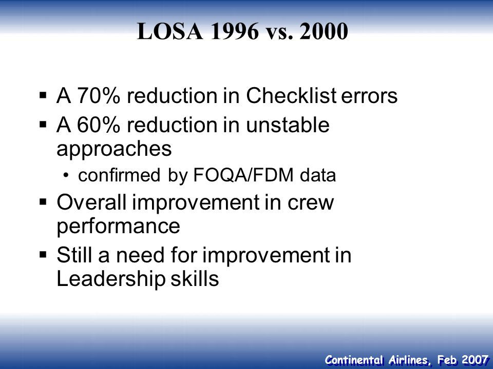 LOSA 1996 vs. 2000 A 70% reduction in Checklist errors