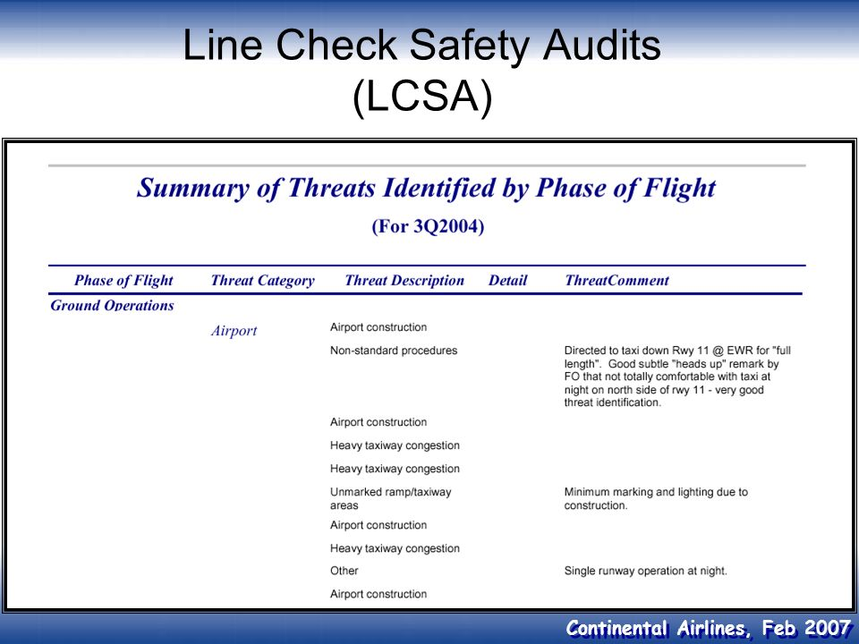 Line Check Safety Audits (LCSA)