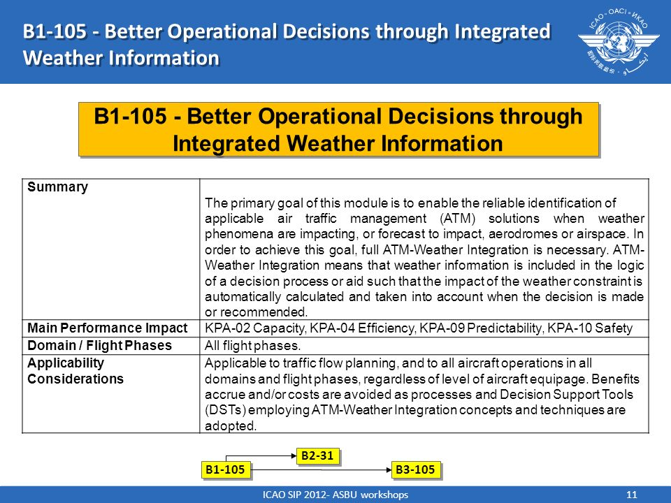 Integrated Weather Information