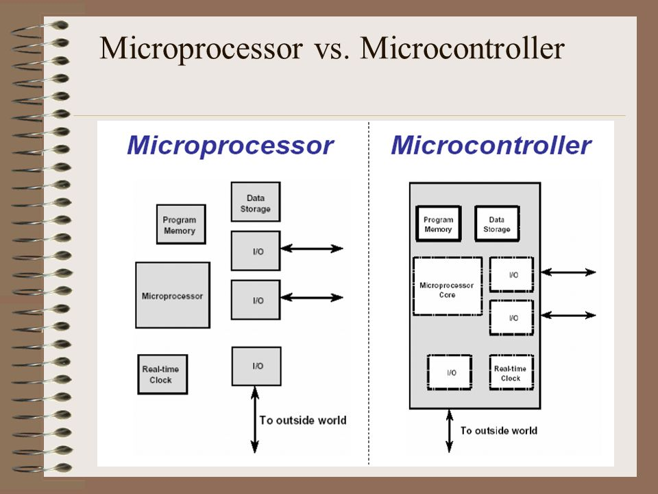 applications of microprocessor and microcontroller What are the advantages of microcontroller over a microprocessor in embedded applications microcontroller and microprocessors applications of microprocessors.