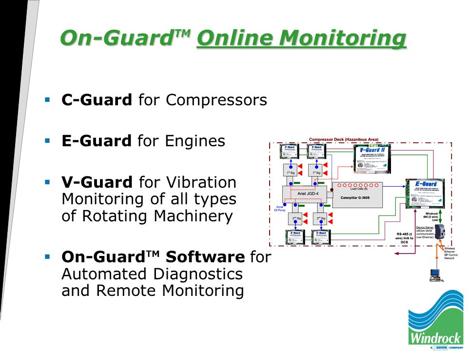 rotating machinery vibration from analysis to troubleshooting pdf