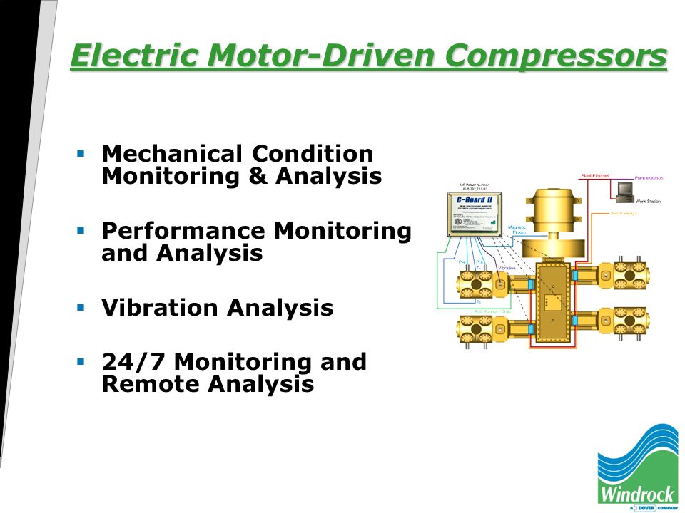 Windrock a dover company ppt video online download for Dc motor vibration analysis