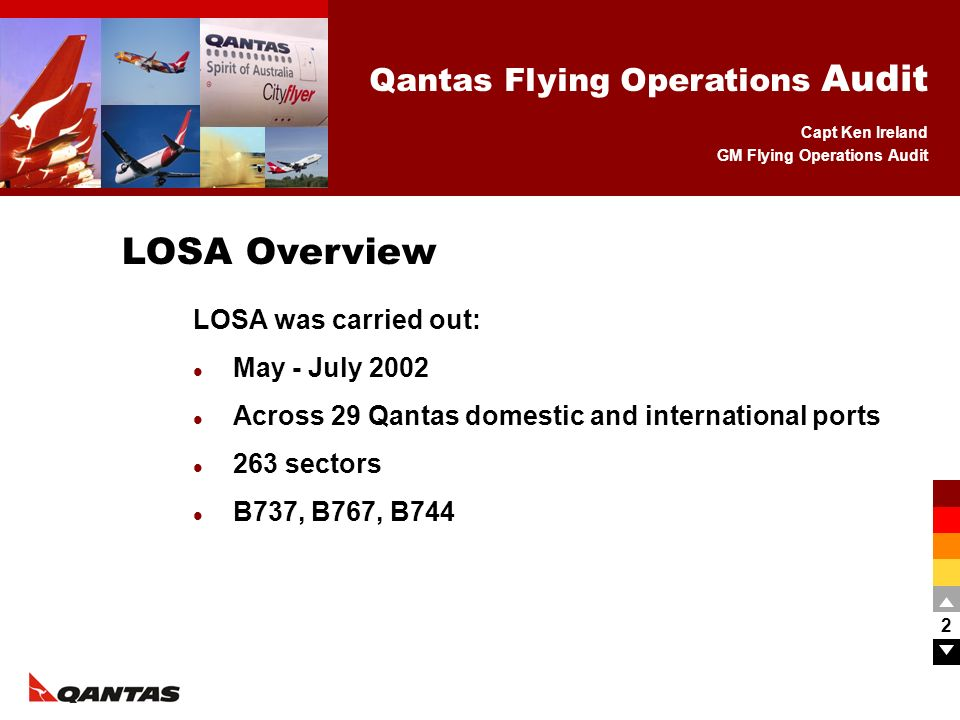 LOSA Overview LOSA was carried out: May - July 2002