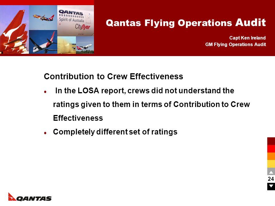 Contribution to Crew Effectiveness
