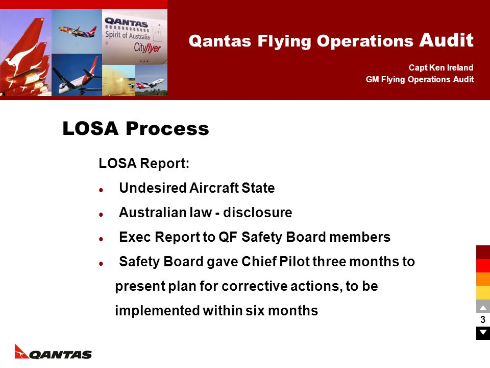LOSA Process LOSA Report: Undesired Aircraft State