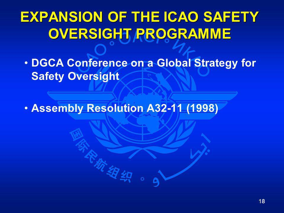 EXPANSION OF THE ICAO SAFETY OVERSIGHT PROGRAMME