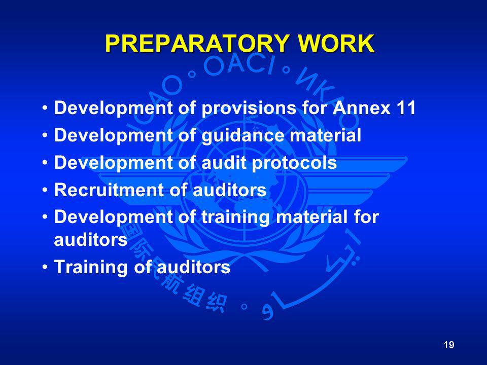 PREPARATORY WORK Development of provisions for Annex 11
