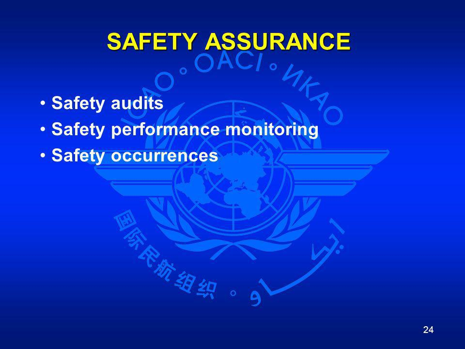 SAFETY ASSURANCE Safety audits Safety performance monitoring