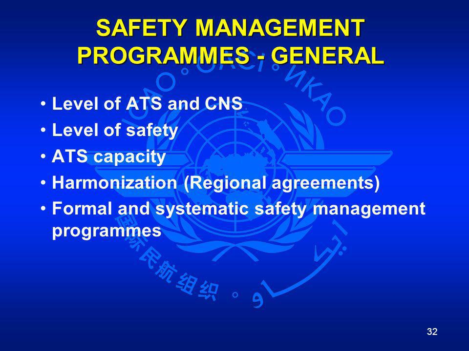 SAFETY MANAGEMENT PROGRAMMES - GENERAL