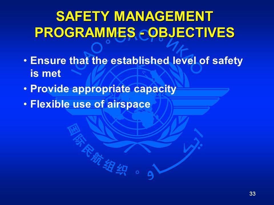 SAFETY MANAGEMENT PROGRAMMES - OBJECTIVES