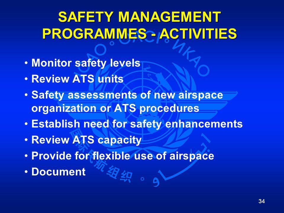 SAFETY MANAGEMENT PROGRAMMES - ACTIVITIES