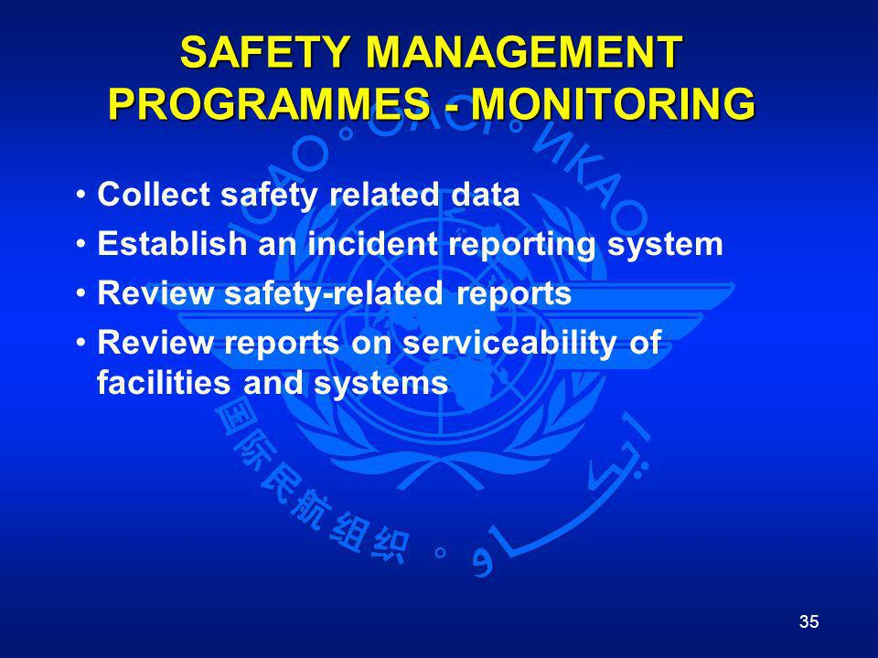 SAFETY MANAGEMENT PROGRAMMES - MONITORING