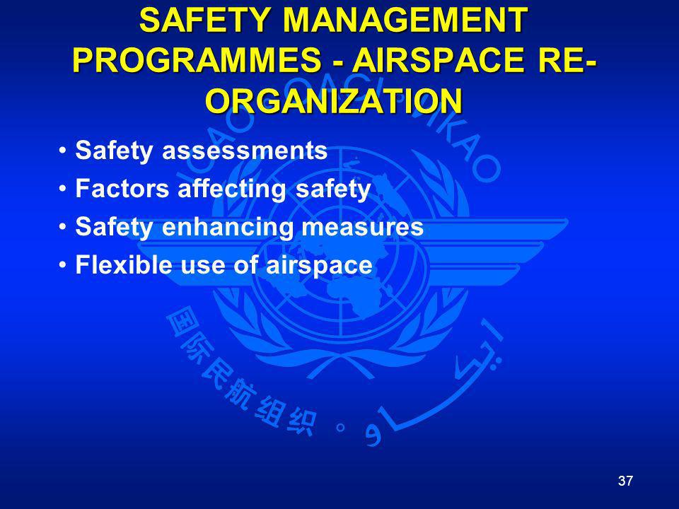 SAFETY MANAGEMENT PROGRAMMES - AIRSPACE RE-ORGANIZATION