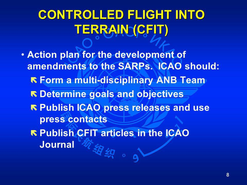 CONTROLLED FLIGHT INTO TERRAIN (CFIT)