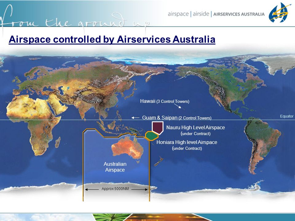 Airspace controlled by Airservices Australia