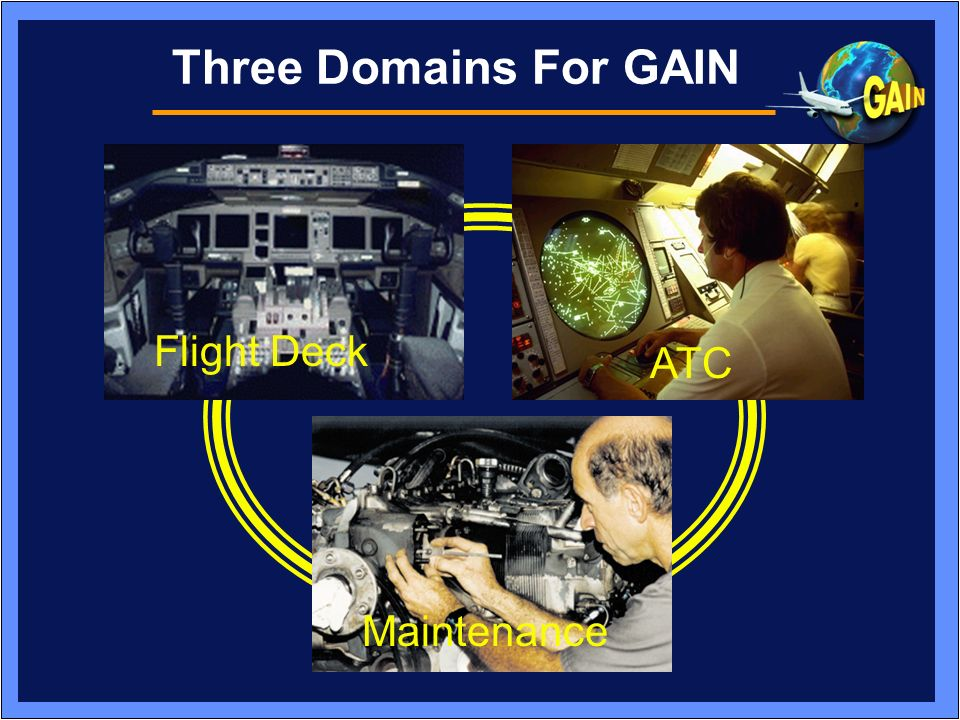 Three Domains For GAIN Flight Deck ATC Maintenance
