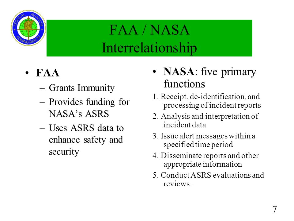 FAA / NASA Interrelationship