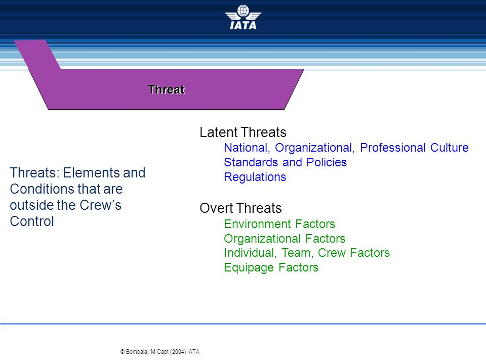 Threats: Elements and Conditions that are outside the Crew's Control