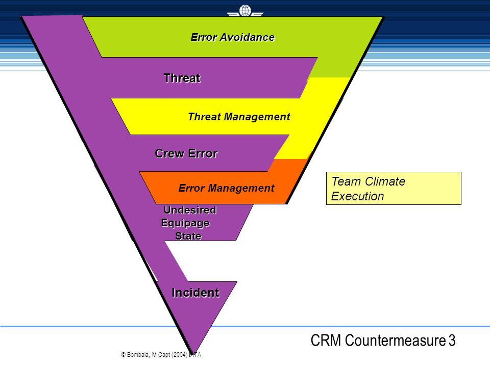 CRM Countermeasure 3 Threat Crew Error Team Climate Execution Incident