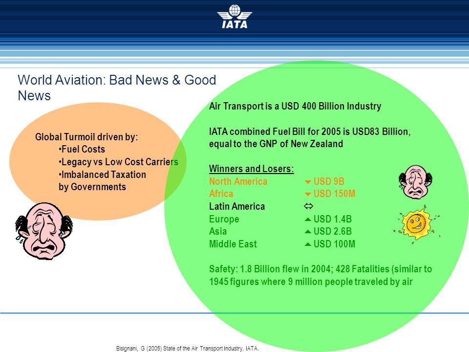 World Aviation: Bad News & Good News