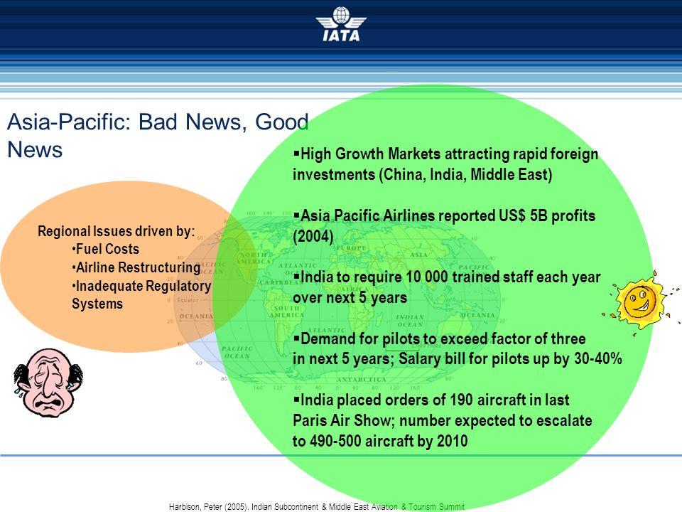 Asia-Pacific: Bad News, Good News